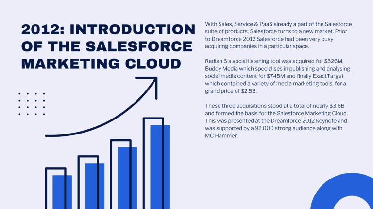 salesforce-presentation4